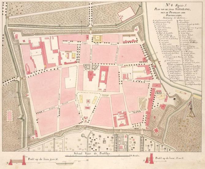 Site plan kota lama semarang 1787